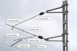 Railway OHE Structures