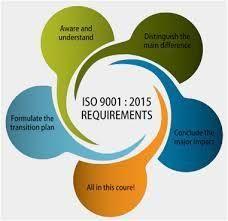 ISO Certification & Training