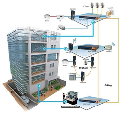Building Security System