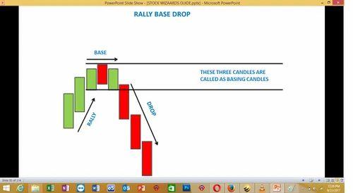 Bollinger bands divergence pdf dubai