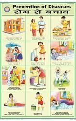 Prevention Of Diseases For Health & Hygiene Chart