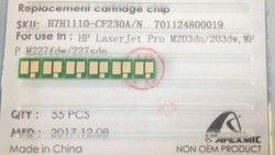 HP Series Chip