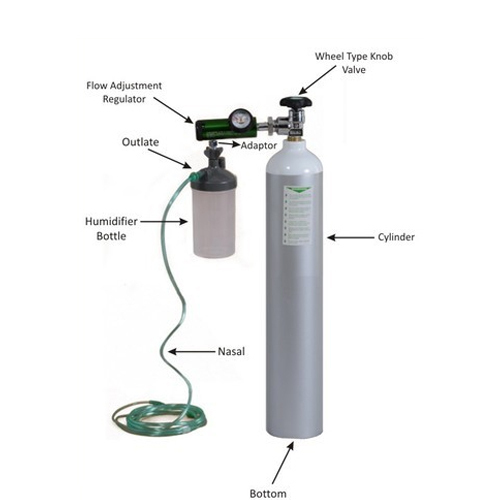 Manufacturer Of Aluminium Gas Cylinders & Gas Cylinder