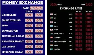 Foreign Exchange Rates Digital Display