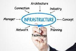 Infrastructure & Team