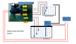 Water Level Controller Board