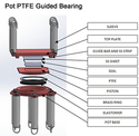 Pot PTFE Free  Bridge Bearing