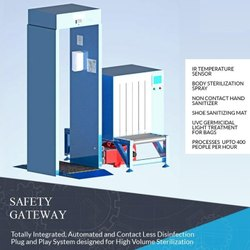 Integrated Sanitizing Systems