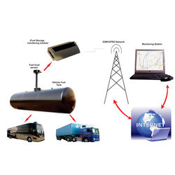 GPS Fuel Monitoring System