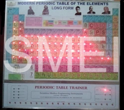 Electronic Modern Periodic Table Trainer