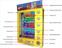 Wall Mount Vending Machine