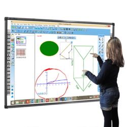 Finger Touch Interactive Whiteboard
