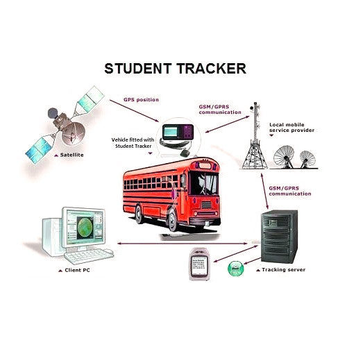 Tracking System - Taxi Dispatcher GPS Vehicle Tracking