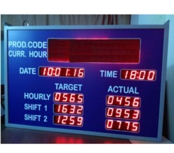 Production Data Display LED Board (Single Side Display)