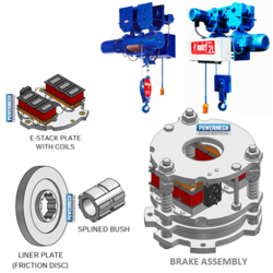 Indef Hoist Brake