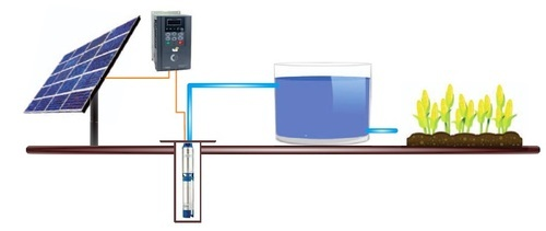 Crompton Greaves Ac Single Ph  0.75kw Solar Pump Controller