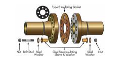 Insulating Gasket Kits