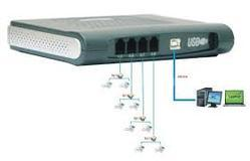 USB Voice Logger 2 Port