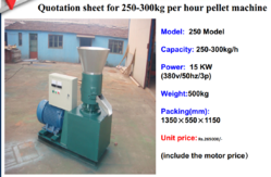 550 Direct Type Pellet Mill