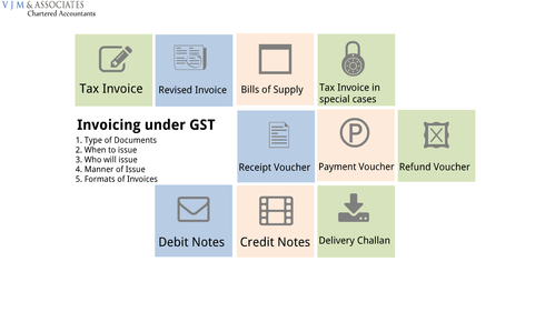 goods service tax solution invoicing under gst service provider from delhi
