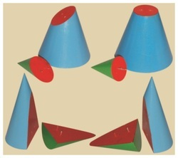 Conic Section ( Set Of 4) For Mathematics