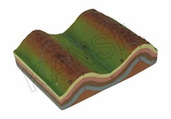 Anticlines & Synclines For Geomorphology Model
