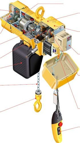 kito electrical chain hoists electric chain hoist in punjab Chain Hoist Wiring Diagram For electric chain hoist in punjab