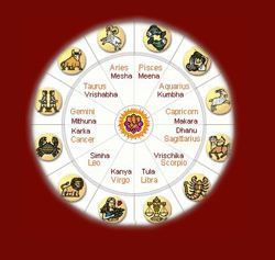 Analysis Of Birth Chart For Individuals Astrology Service And Corporate Consulting Provider