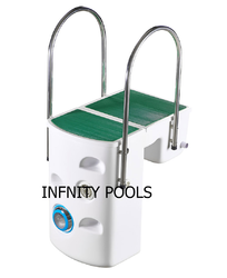 Pipeless Pool Filter
