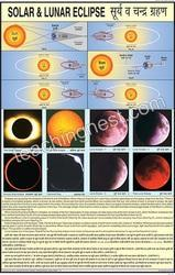 Solar & Lunar Eclipse Chart