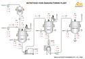 Process Automation System