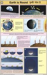Earth Is Round For Small Geography Chart