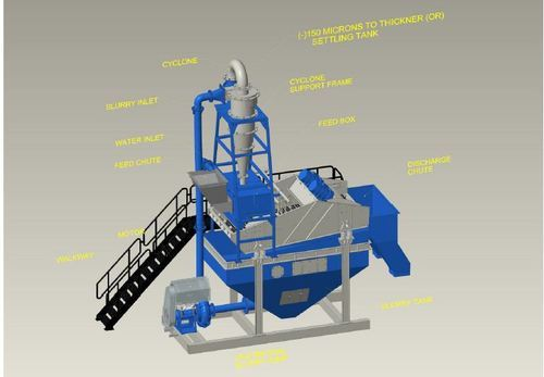 Dry And Wet Classifier Plant Hydro Cyclone Plant