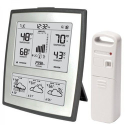 Display for 3-1 Weather Station (Economical Model)