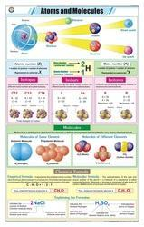 Atoms & Molecules For Chemistry Chart