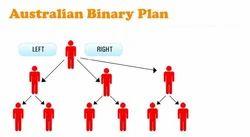 Australian Binary or Tri-Binary MLM Software