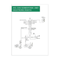 HCl Gas Generation Unit By Sulfuric Acid Route