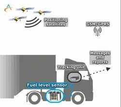 Fuel Monitoring System