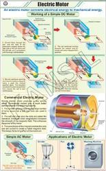Electric Motor For Physics Chart