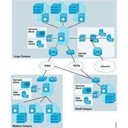 Campus Network Designing Service