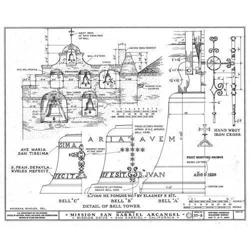 Designs Services Architectural Drawing Sets Service Service
