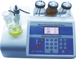 Microprocessor Karl Fisher Titrator