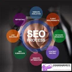 Online Industries Internet Marketing International SEO Service, 29.08.2019, Business Industry Type: Online Industries