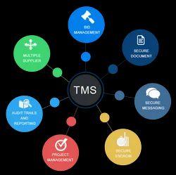 Online Tender Management, Based On Service