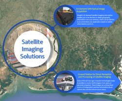 High Resolution Satellite Imaging Solutions