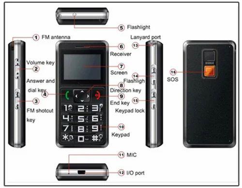 Gps Phone Tracker >> Gps Mobile Tracker