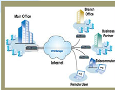 Wireless Networking Service and Wireless Networking Services IT