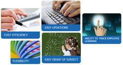 E Learning Software Solutions
