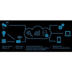 Project Based IOT Product Design Services, Wireless LAN, Engineering Industries