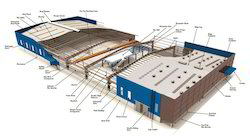 Design of Structure